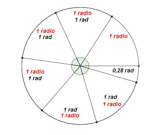 Grados, Radianes y Gradianes en la calculadora - Matemáticas Digitales